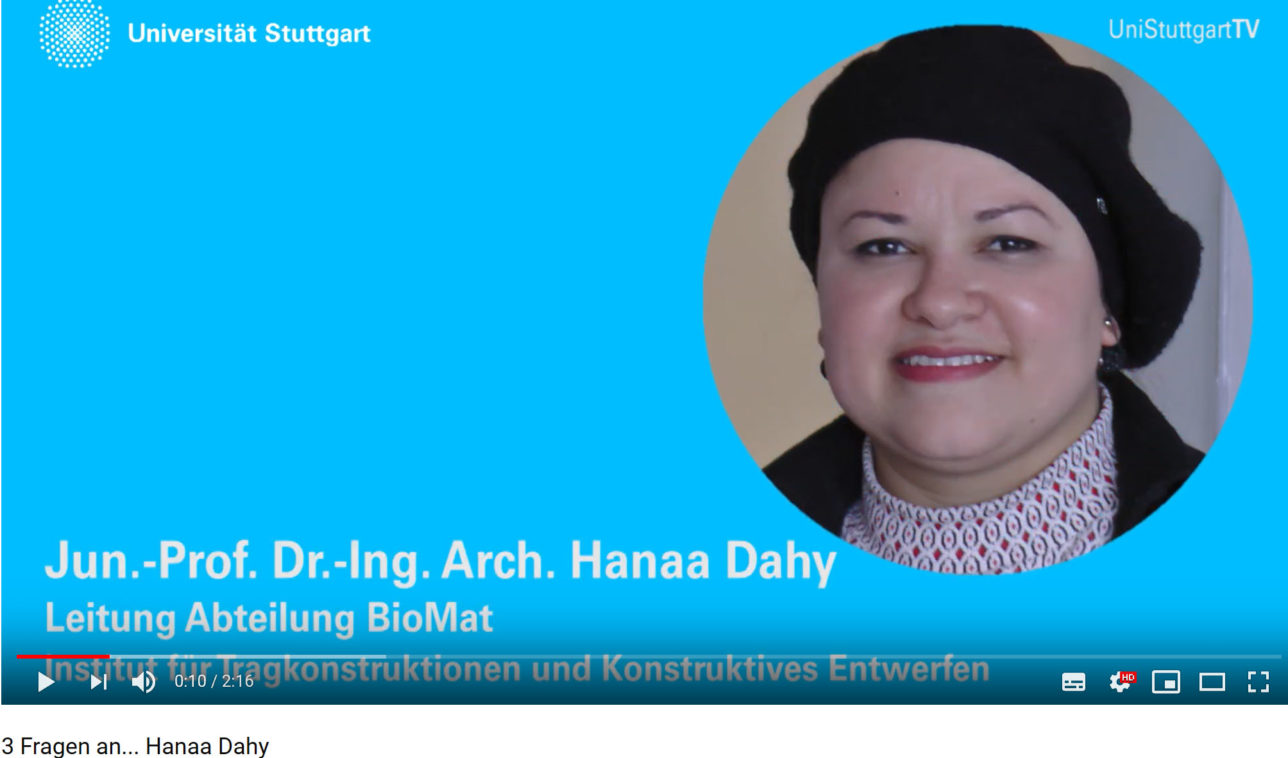 Short Interview  20 questions & 20 answers in German – Hanaa Dahy ...